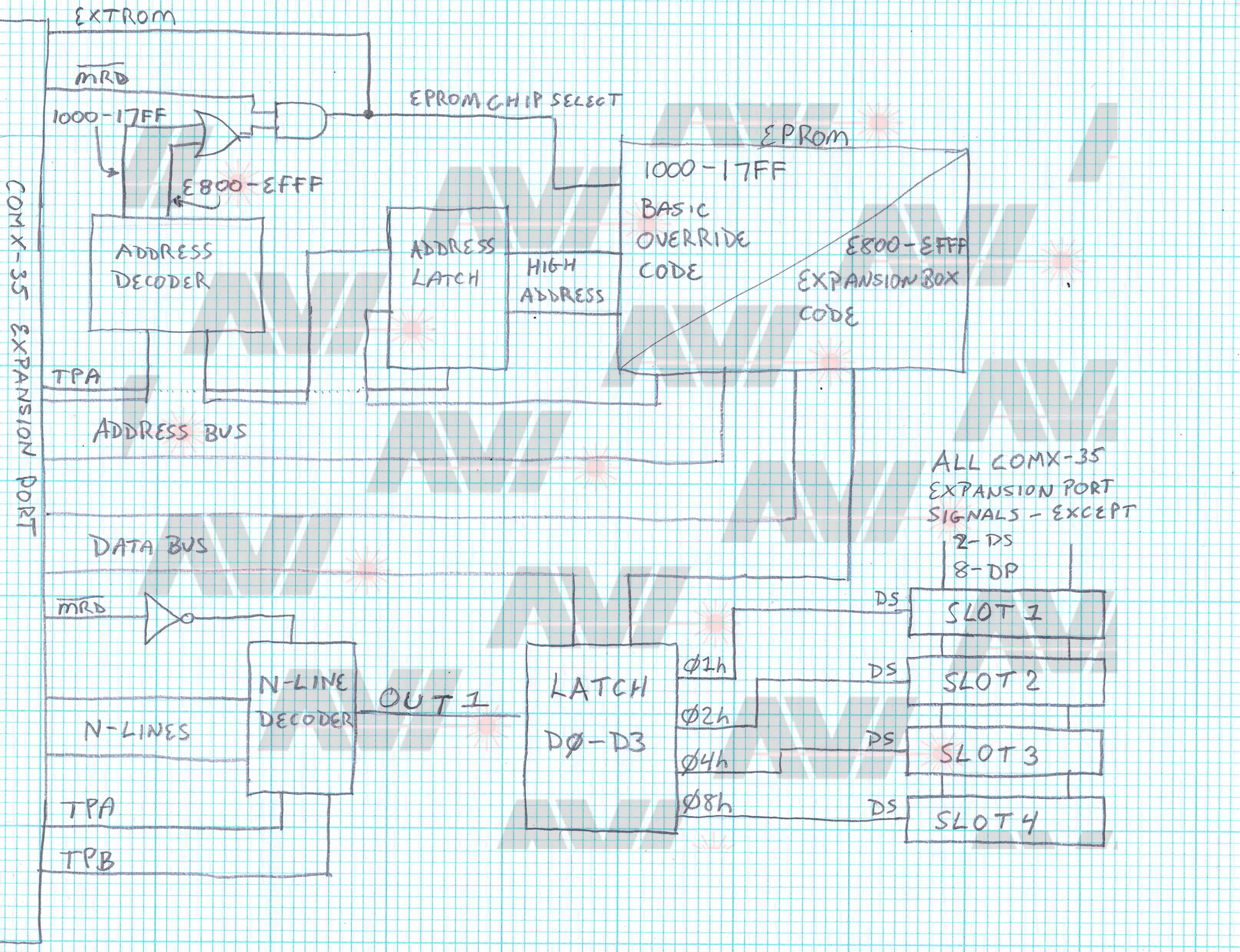 Vespa Gt200 Wiring Diagram : Vespa gt wiring diagram accessories elsavadorla